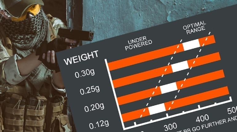 How to choose correct weight BB for my airsoft gun
